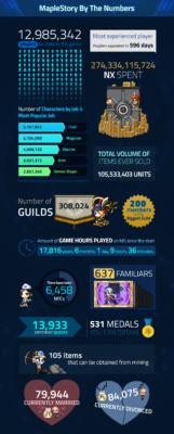 v3_161130_5thjob_infographic2