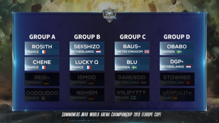 SWC Europe Cup
